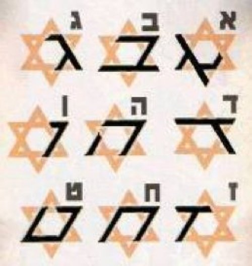 Alfabeto Hebraico Pdf Beit Alfabeto Hebraico